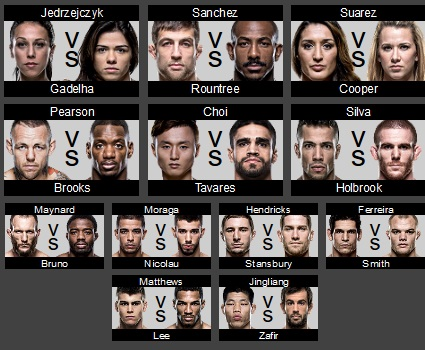TUF Finale Joanna vs Claudia DraftKings picks